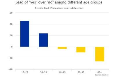 eu graph